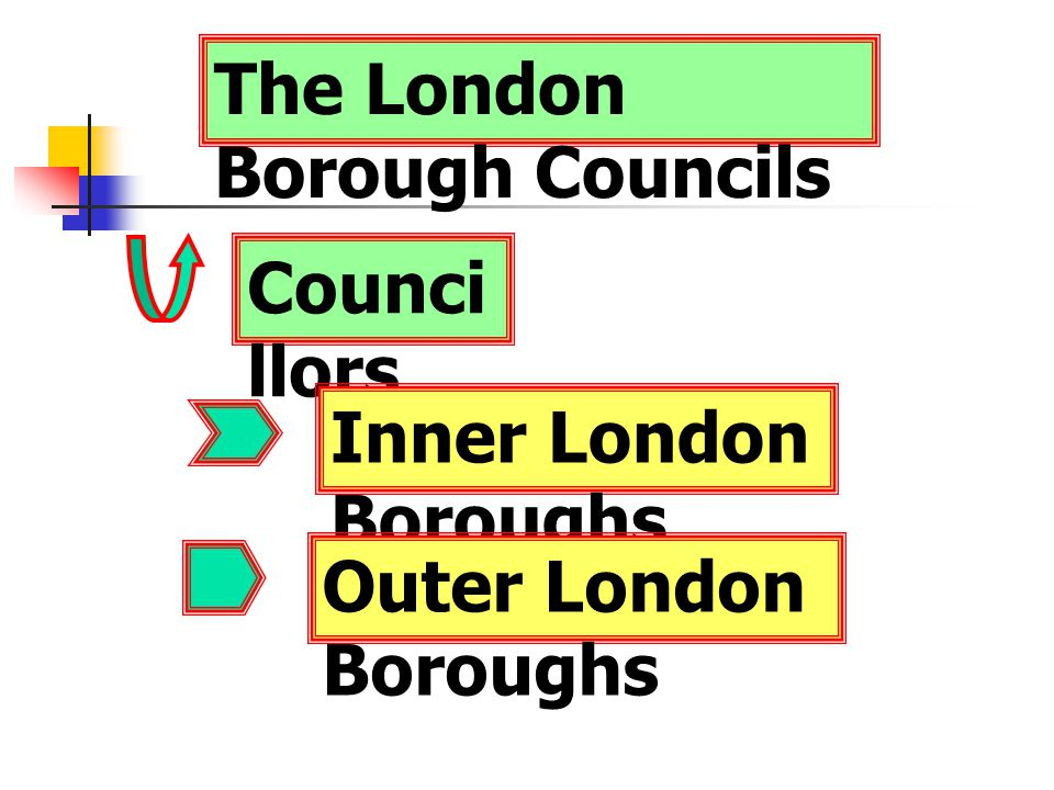 The London Borough Councils