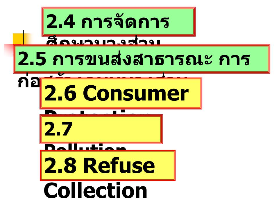2.6 Consumer Protection 2.8 Refuse Collection