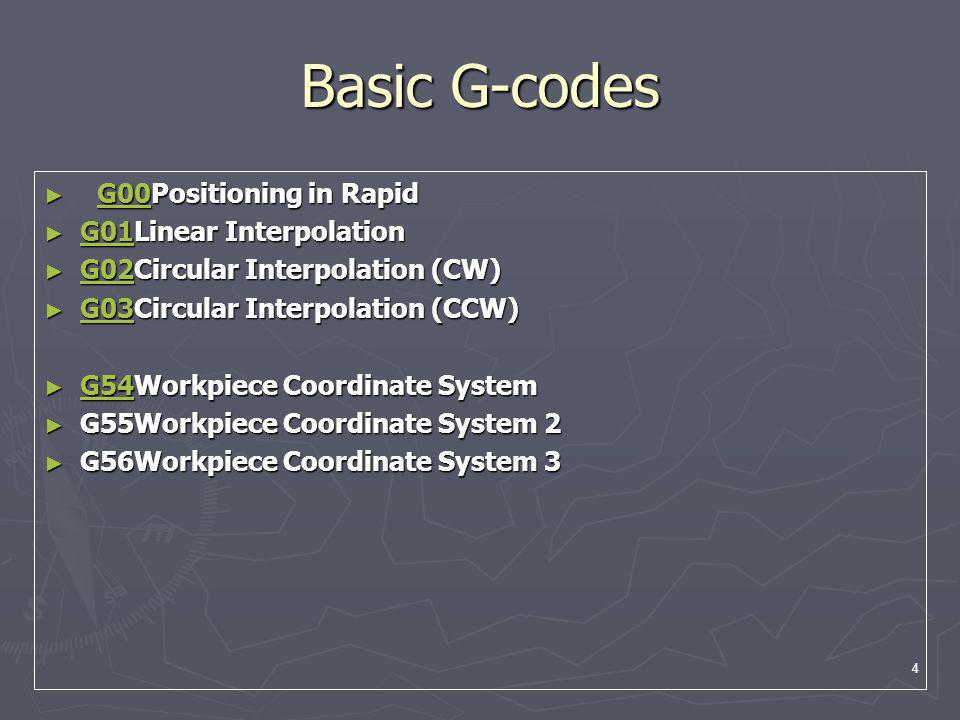 Basic G-codes G00Positioning in Rapid G01Linear Interpolation