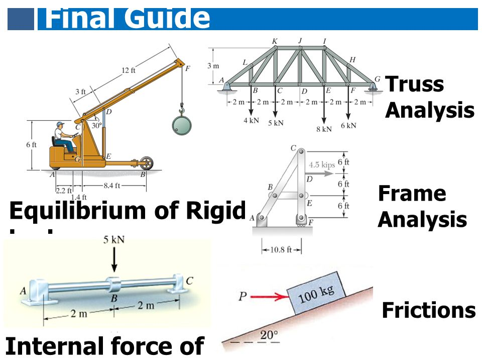 Final Guide line Equilibrium of Rigid body Internal force of beam