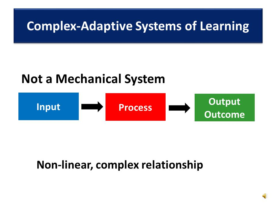 Complex-Adaptive Systems of Learning