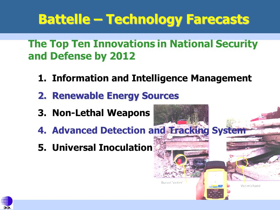 Battelle – Technology Farecasts