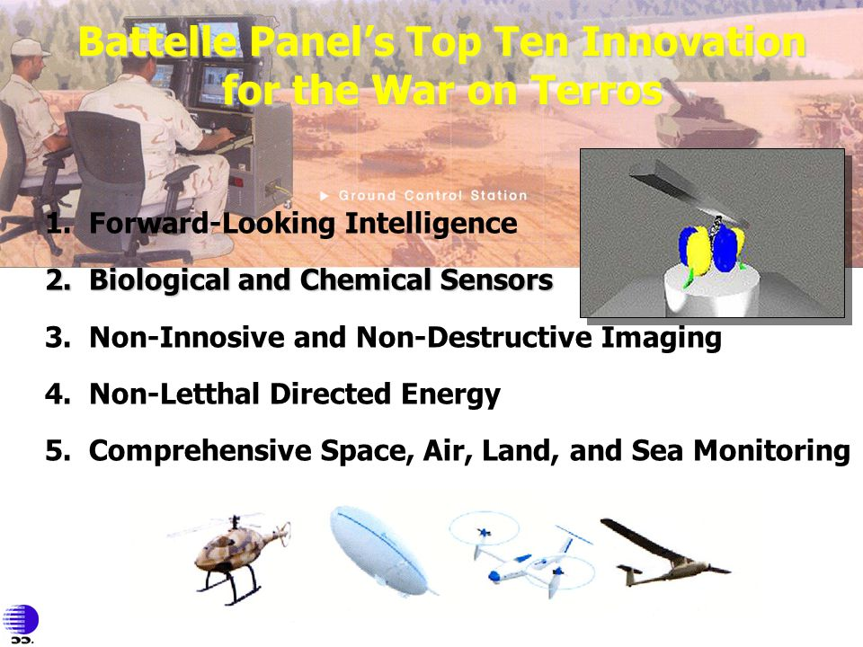 Battelle Panel's Top Ten Innovation for the War on Terros
