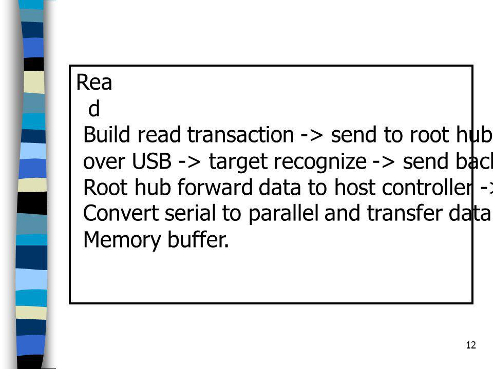 Read Build read transaction -> send to root hub -> hub transmit. over USB -> target recognize -> send back data to root hub ->
