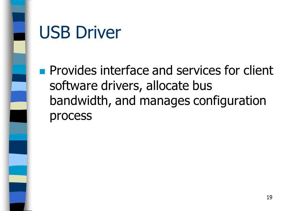 USB Driver Provides interface and services for client software drivers, allocate bus bandwidth, and manages configuration process.