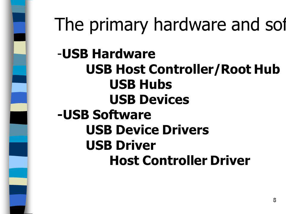 The primary hardware and software in USB
