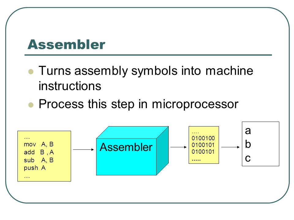 Assembler Turns assembly symbols into machine instructions