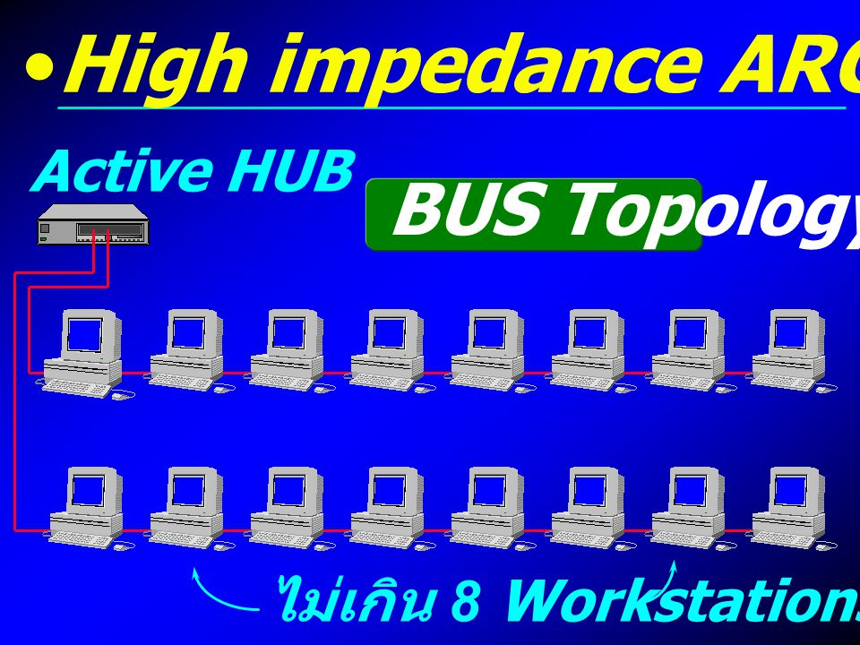 High impedance ARCnet Active HUB BUS Topology ไม่เกิน 8 Workstations