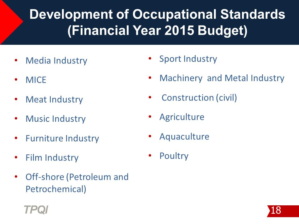 Development of Occupational Standards (Financial Year 2015 Budget)