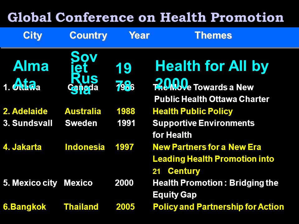 Soviet Russia Alma Ata Health for All by 2000 1978