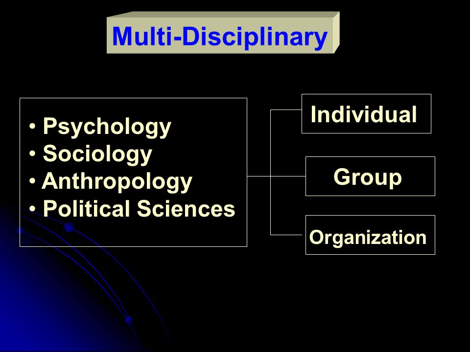 Multi-Disciplinary Individual Psychology Sociology Anthropology