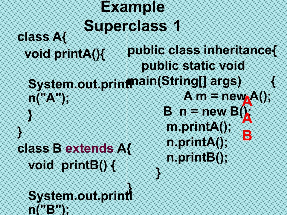 Example Superclass 1 A B class A{ void printA(){