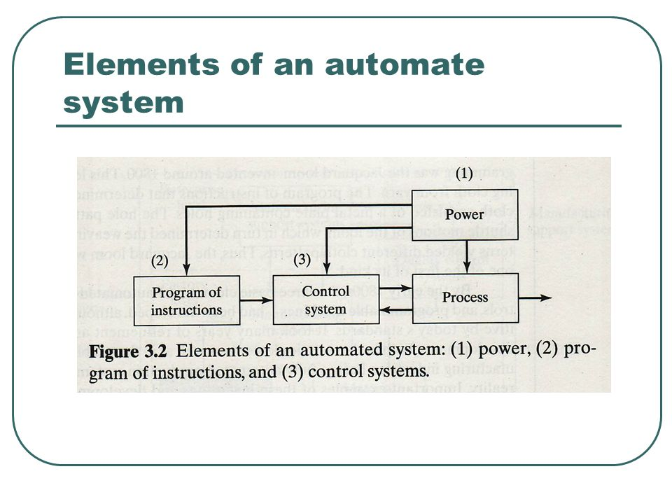 Elements of an automate system