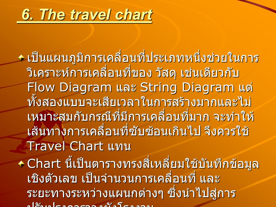 6. The travel chart