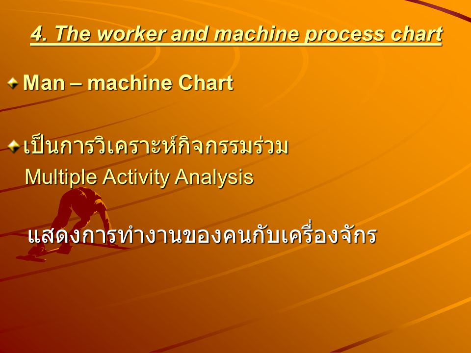 4. The worker and machine process chart