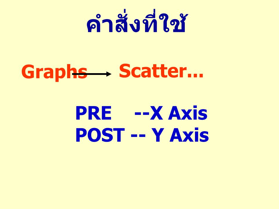 คำสั่งที่ใช้ Graphs Scatter... PRE --X Axis POST -- Y Axis