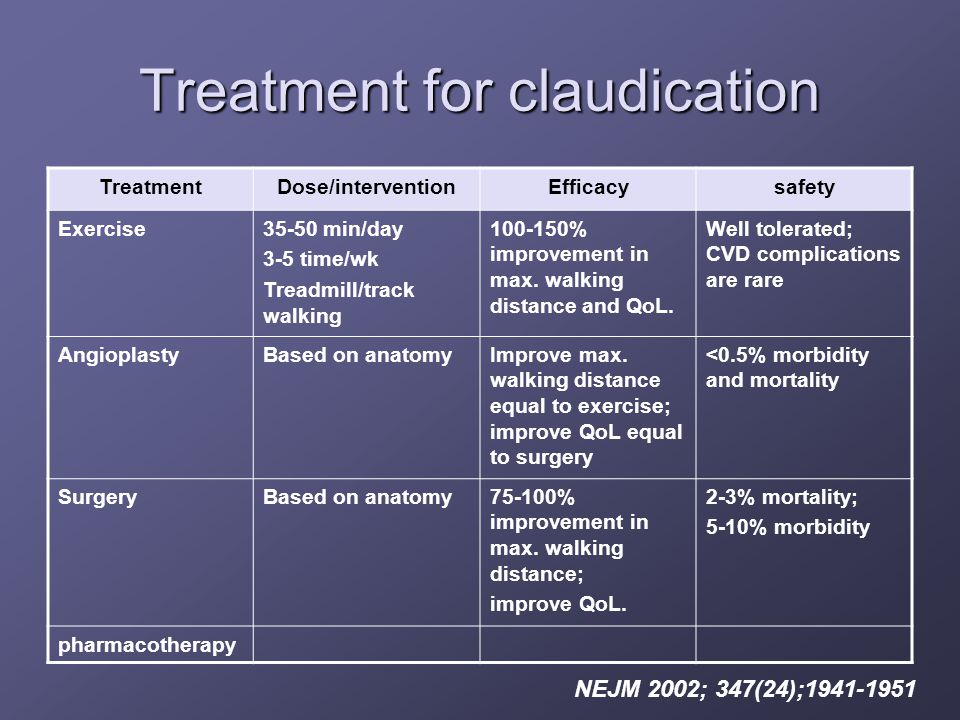 Treatment for claudication