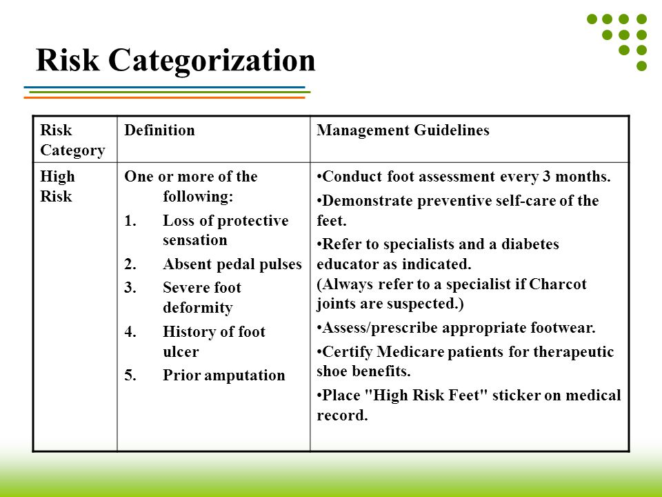 Risk Categorization Risk Category Definition Management Guidelines