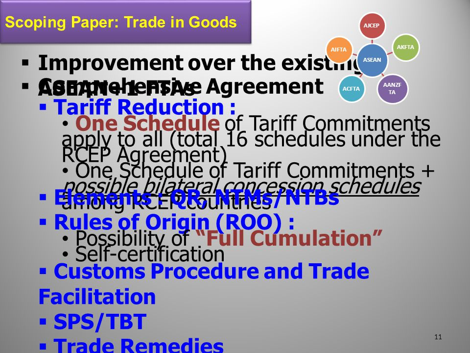 Improvement over the existing ASEAN+1 FTAs Comprehensive Agreement