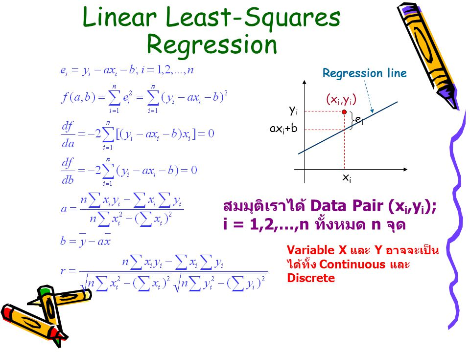 Linear Least-Squares Regression