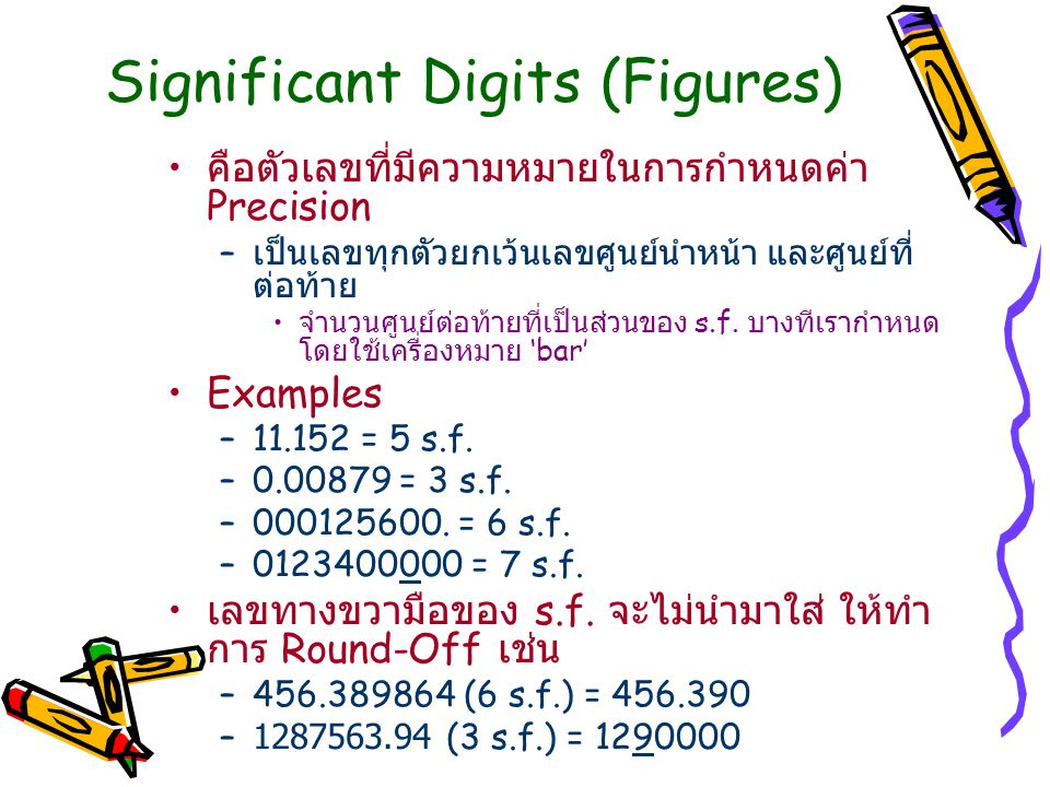 Significant Digits (Figures)