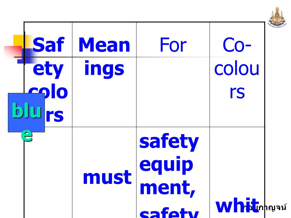 Safety colours Meanings For Co-colours must safety equipment, safety symbols white blue