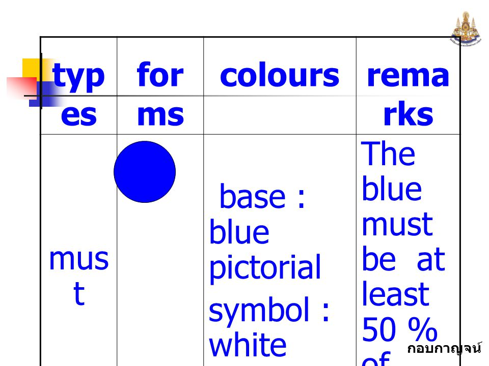 types forms. colours. remarks. must. base : blue pictorial.