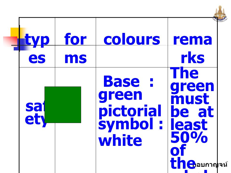 types forms. colours. remarks. safety. Base : green.