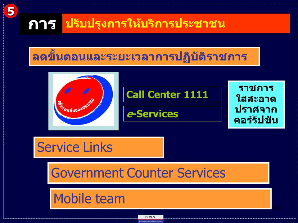 การ Service Links Government Counter Services Mobile team 5