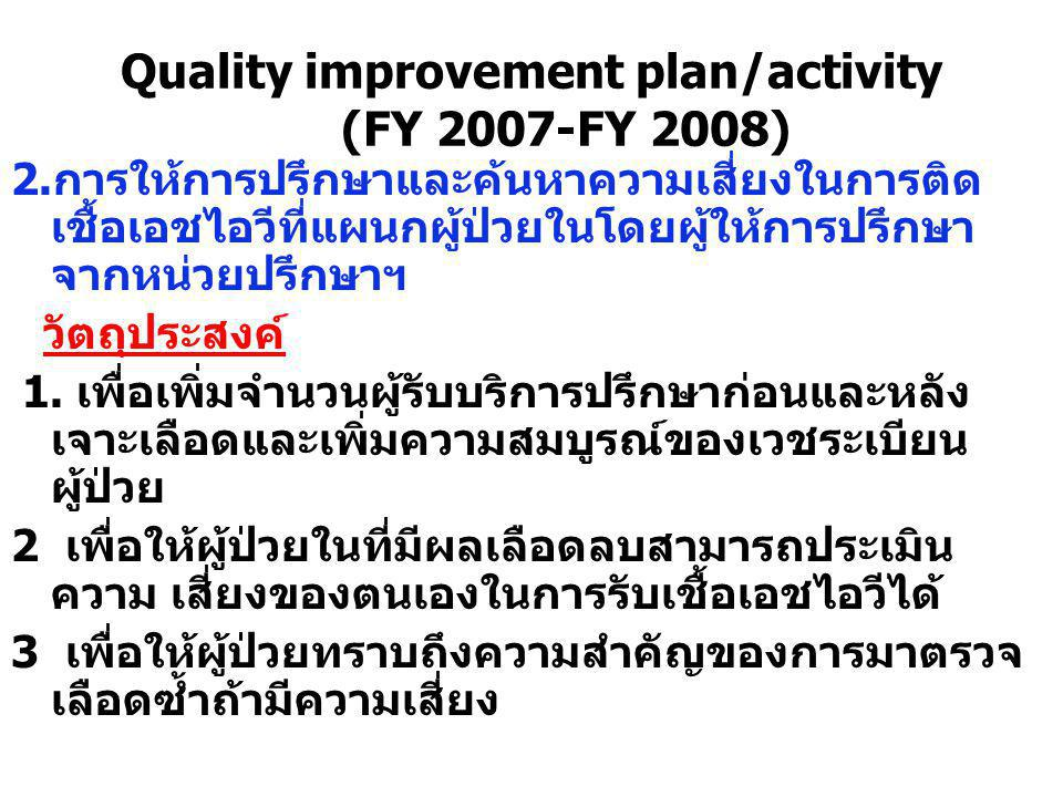 Quality improvement plan/activity (FY 2007-FY 2008)