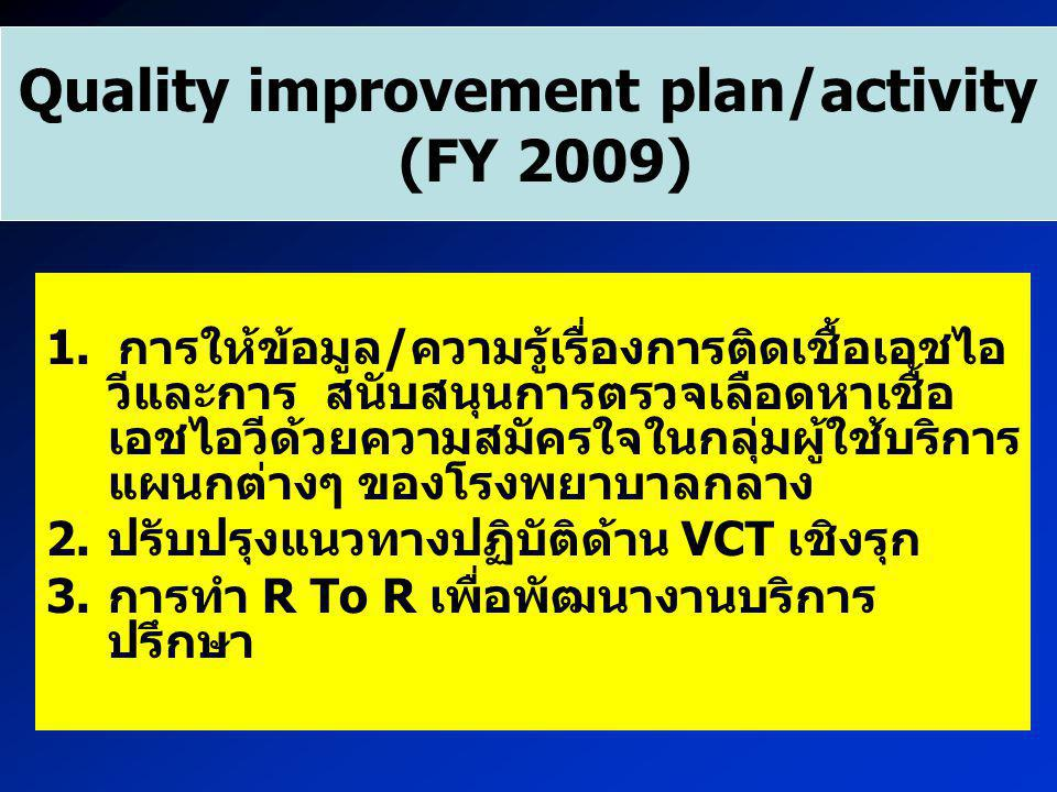 Quality improvement plan/activity (FY 2009)