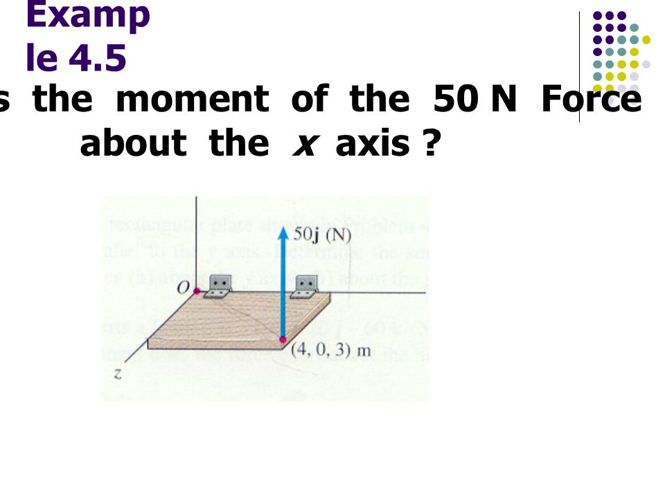 What is the moment of the 50 N Force
