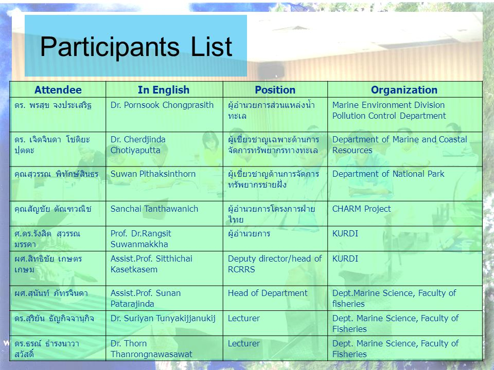 Participants List Attendee In English Position Organization