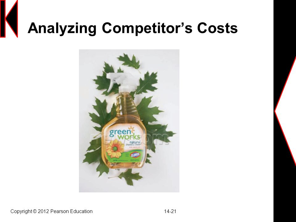 Analyzing Competitor's Costs