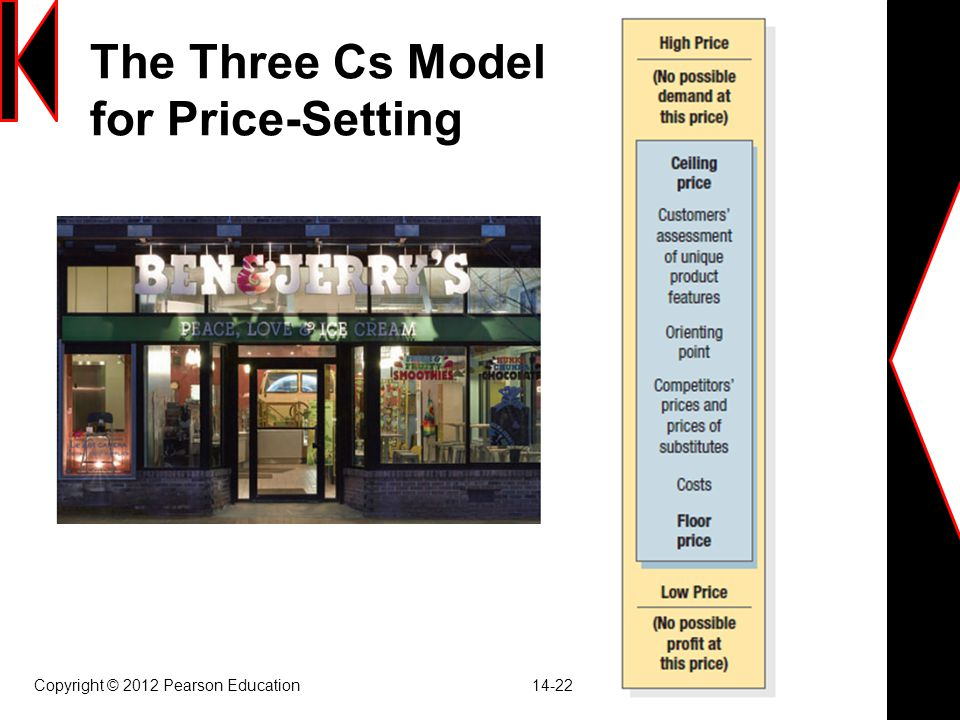 The Three Cs Model for Price-Setting