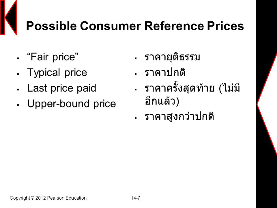 Possible Consumer Reference Prices