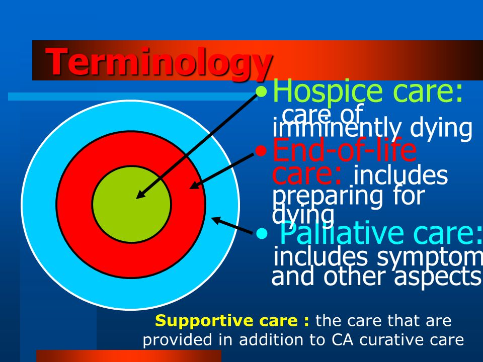 Terminology Hospice care: