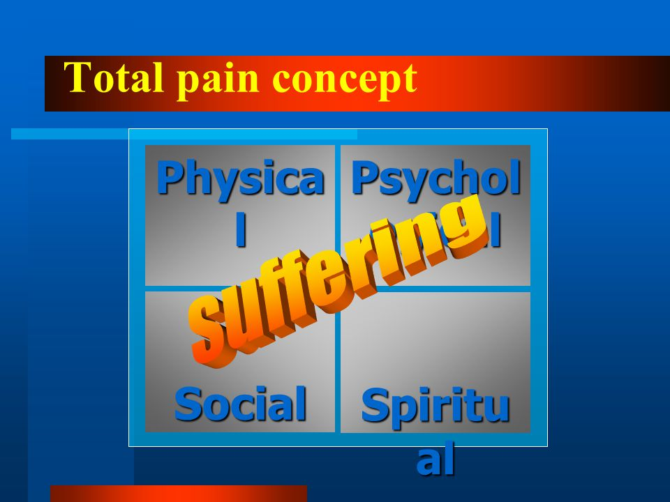 Total pain concept Physical Psychological suffering Social Spiritual