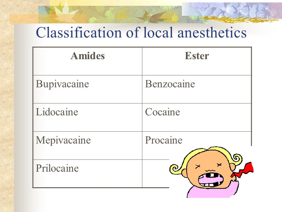 Classification of local anesthetics