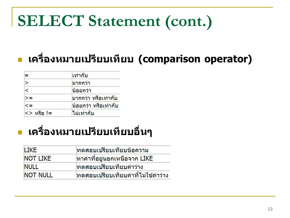 SELECT Statement (cont.)
