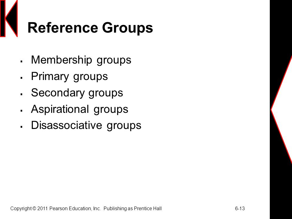 Reference Groups Membership groups Primary groups Secondary groups