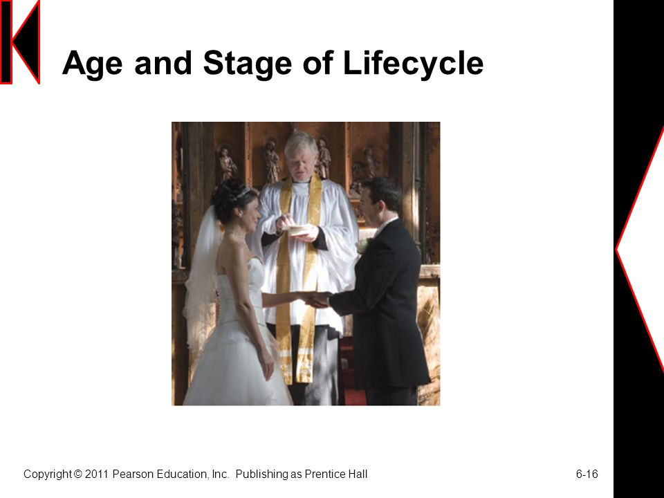 Age and Stage of Lifecycle