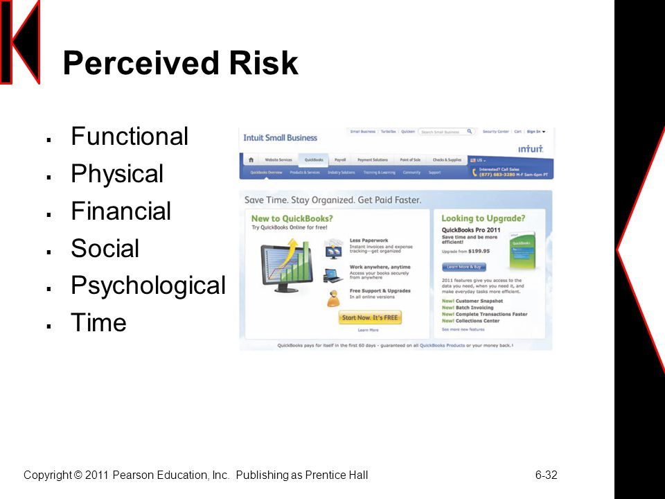 Perceived Risk Functional Physical Financial Social Psychological Time
