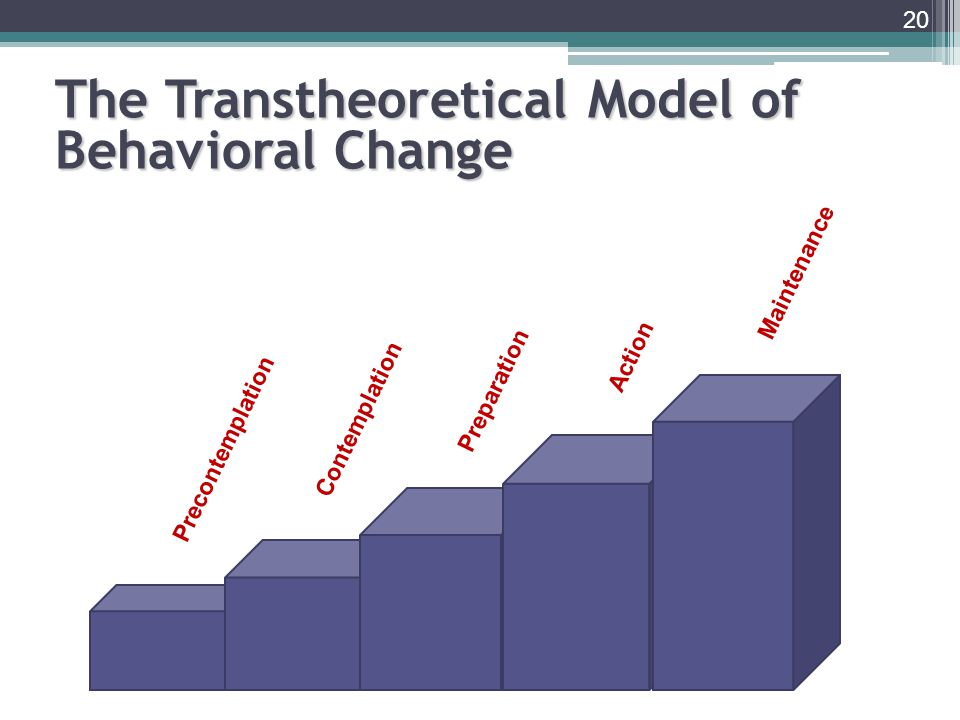 The Transtheoretical Model of Behavioral Change