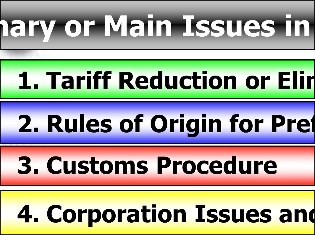 Primary or Main Issues in FTA