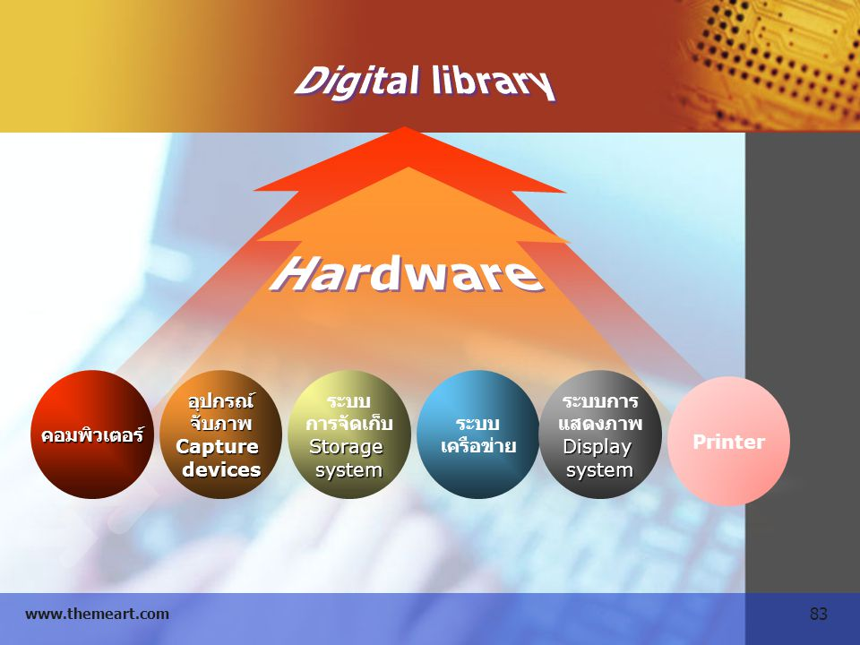 Digital library Hardware