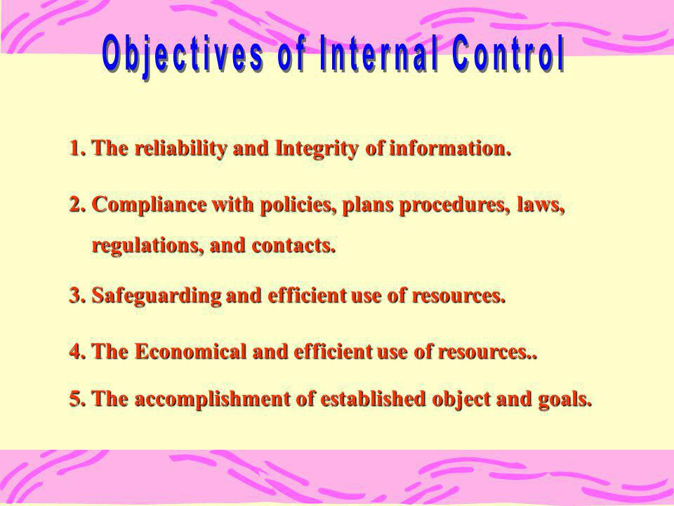 Objectives of Internal Control