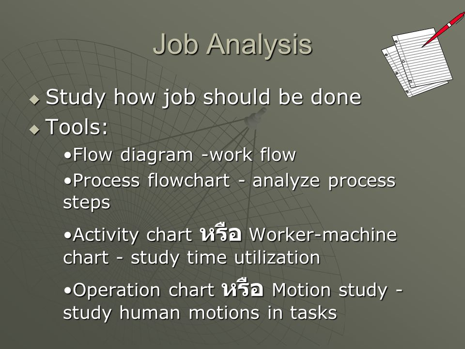 Job Analysis Study how job should be done Tools: