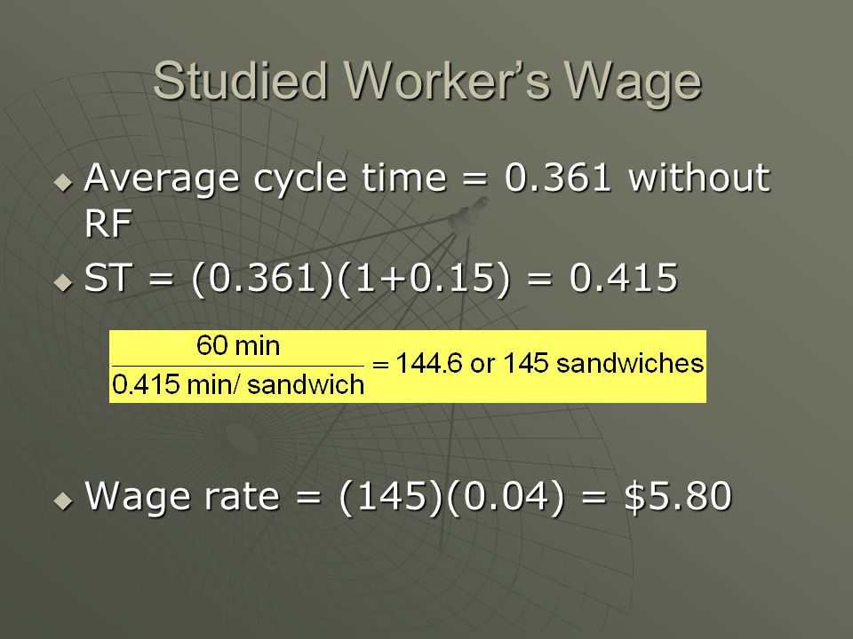 Studied Worker's Wage Average cycle time = 0.361 without RF