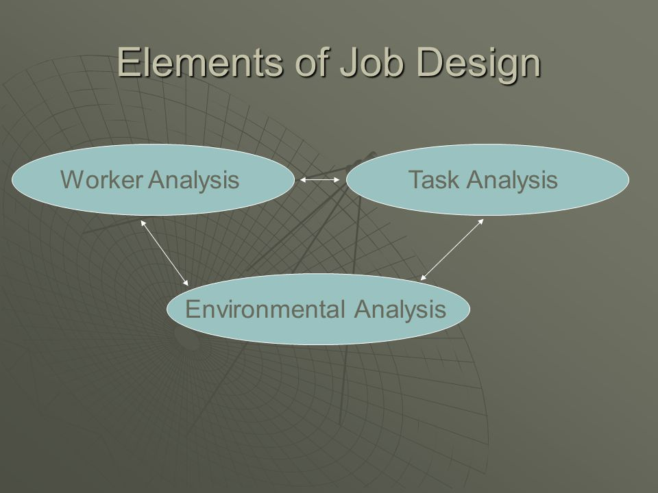 Elements of Job Design Worker Analysis Task Analysis